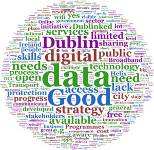 digital wordcloud